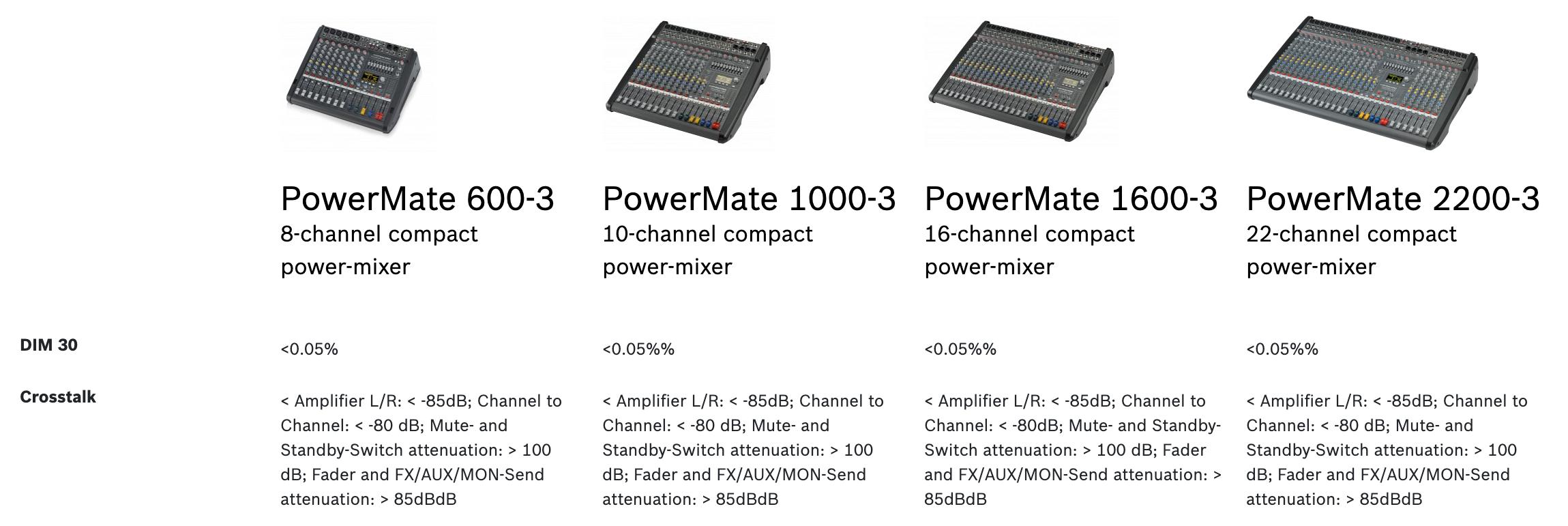 Dynacord Powermate Mixers